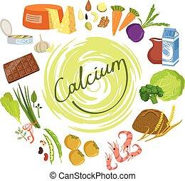 infographic, produkte, kalzium, reich, abbildung