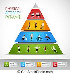 infographic, pyramide, körperliche aktivität