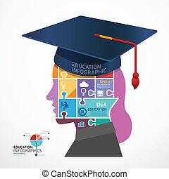 Infographic Template Graduation cap mit Head jigsaw Banner . Konzept vektorische Abbildung