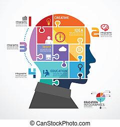 Infographic Template mit Head Jigsaw Banner . Konzept vektorische Abbildung