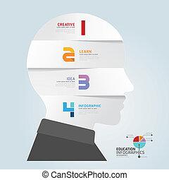 Infographic Template mit Head Paper Cut Banner . Konzept vektorische Abbildung