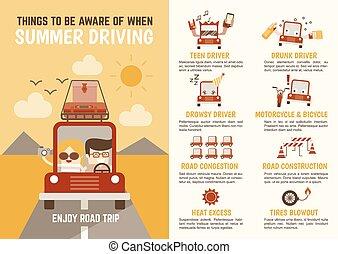 Infographics Cartoon Charakter über Dinge, die wissen, wenn Sommer fahren.
