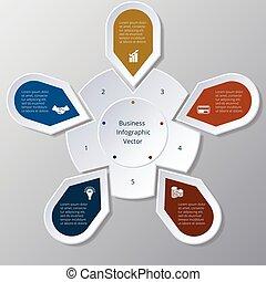 Infographische fünf Punkte sind im Kreisverkehr angeordnet.