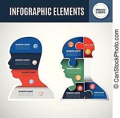 Infographische Vorlage mit Kopf.
