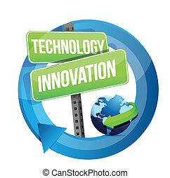 Innovations-Straße für Technologie