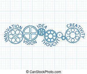 Innovationsgetriebe.