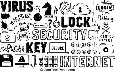 Internet-Sicherheits-Doodle-Vektor eingestellt