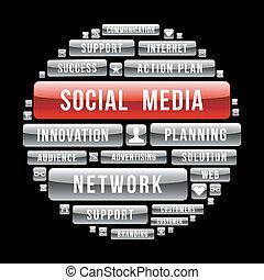 Internet Social Media Konzept Kreis