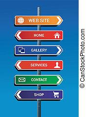 Internet-Website-Plan