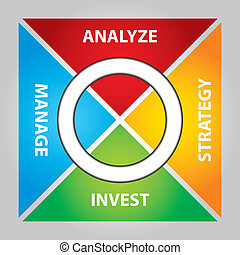 Investitionspaket