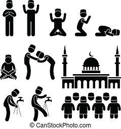 Islamische Religionskultur