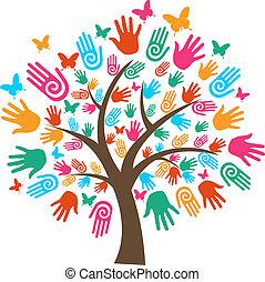 Isolierte Diversitätsbaumhände