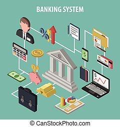 Isomerisches Bankkonzept.