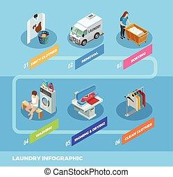 isometrisch, voll, wäscherei, service, infographic, flußdiagramm