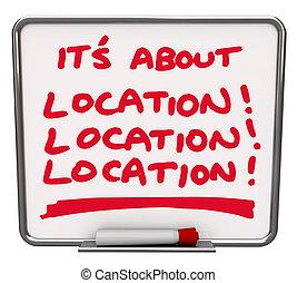 It's all about location destination best area spot place.