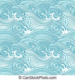 Japanische nahtlose Wellen
