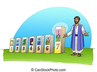 Jesus und die Tage der Schöpfung.