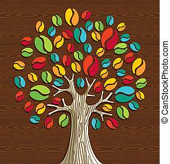 Kaffeebohnenbaum