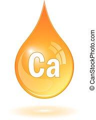 kalzium, ikone
