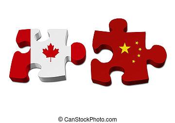 Kanada arbeitet mit Porzellan.