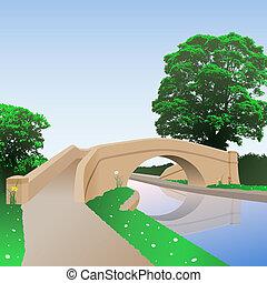 Kanalbrücke.