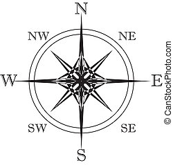 Kardinalspunkte