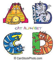 Katzen alphabetisch sortiert