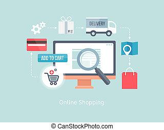 Kaufen online und E-Commerce.