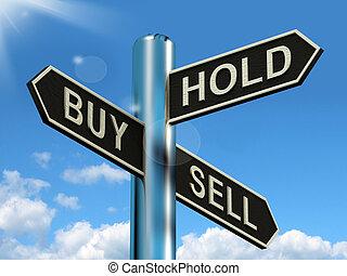 Kaufen Sie Holding und verkaufen Sie Wegweiser für Aktienstrategie.