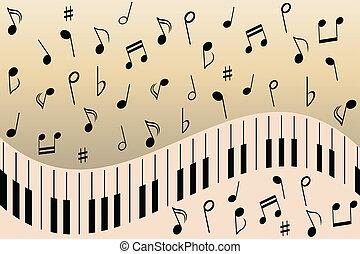 Klaviermusiknotizen