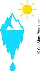 klima, begriff, vektor, ikone, änderung