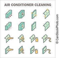 Klimaanlage sauber.