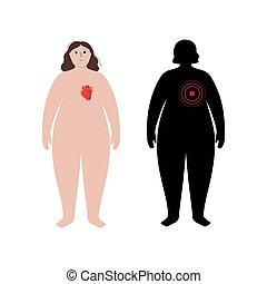 koerper, organe, menschliche , übergewichtige