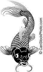 Kohaku Koi Carp Fisch Illustration