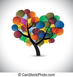 kommunikation, graphic., dialogs, unterhaltung, symbols-, &, medien, vortrag halten , online, blase, plaudereien, bunte, abbildung, diskussionen, vertritt, dieser, heiligenbilder, baum, usw, vektor, sozial, oder