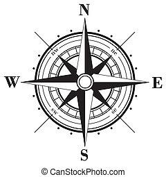 Kompass Rose