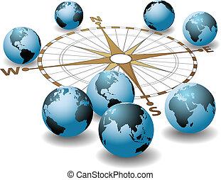 Kompass zeigt globale Richtungen auf der Erde