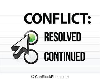 Konflikt gelöste Frage