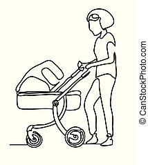 Kontinuierliche Linienzeichnung. Eine Zeile. Frau mit einem Kleinkind in einem Kinderwagen, gezeichnet von Handbild. Line Art. Mom mit einem Baby auf einem Spaziergang. Leute im Park. Sketch