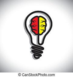Konzept der Ideengeneration, Problemlösung, Kreativität