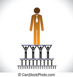 Konzept der Unternehmenshierarchie, Managementstruktur-Vektorgrafik. Diese Illustration kann auch die Unternehmensorganisation, die Exekutive und die Arbeitnehmer usw. repräsentieren