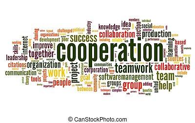 Kooperationskonzept in Wort-Tag-Wolke auf weiß