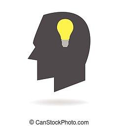 Kreatives Denken.