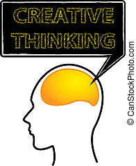 Kreatives Denken Gehirn.