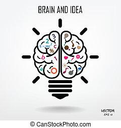 kreativität, geschaeftswelt, kenntnis, gehirn, kreativ, ikone, zeichen, symbol, bildung