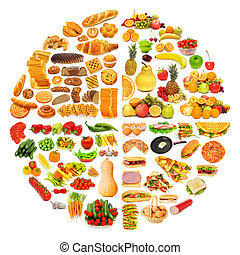 Kreis mit vielen Lebensmitteln