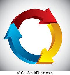 Kreislaufprozess
