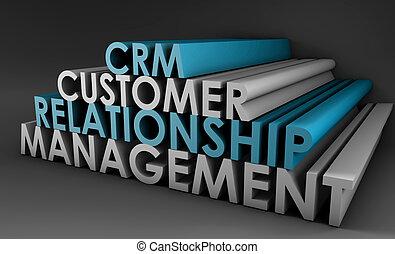 Kundenbeziehungsmanagement CRM