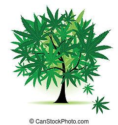 Kunstbaumfantasie, Cannabisblätter