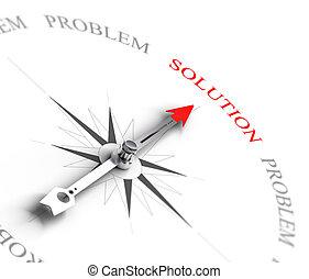 Lösungs- und Lösungsproblem - Unternehmensberatung